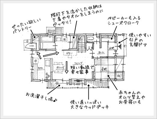 1階プラン図