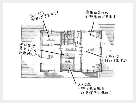 2階プラン図